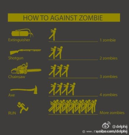 how-to-tackle-zombies.jpg