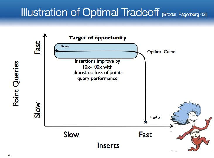 illustration-of-optimal-tradeoff.png
