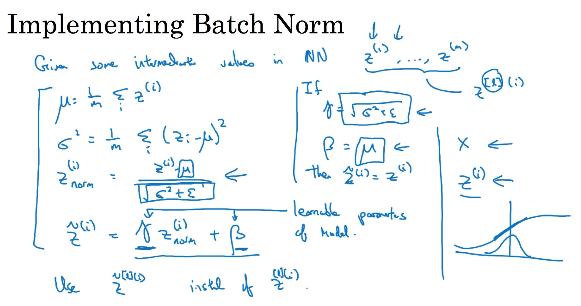 improve-dnn-batch-norm.png