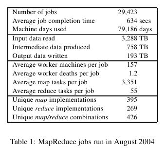 mapreduce-jobs-run.png