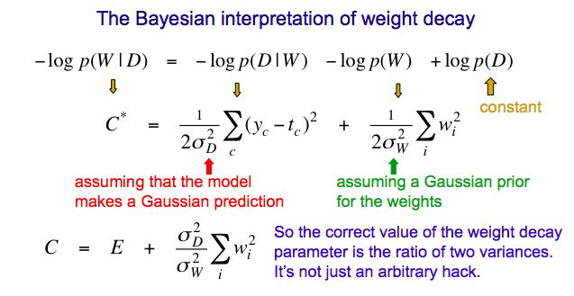nn-class-bayesian-interpretation-of-weight-decay.png