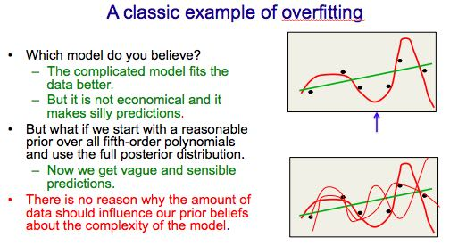 nn-class-full-bayesian-about-overfitting.png