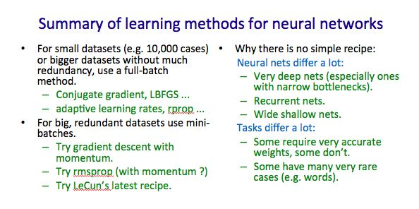 nn-class-summary-of-learning-methods-for-nn.png