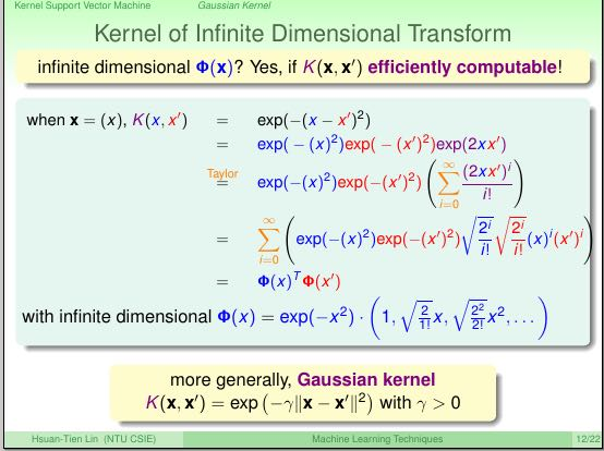 ntuml-gaussian-kernel-intuition0.png