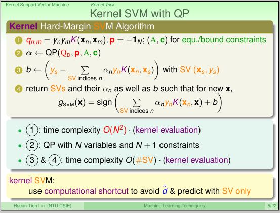 ntuml-kernel-svm-with-qp.png
