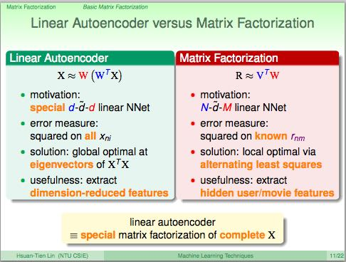 ntuml-linear-autoencoder-and-matrix-factorization.png