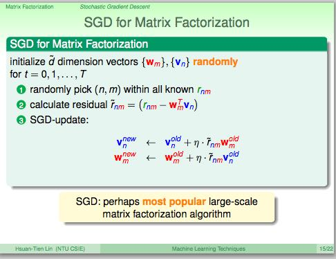 ntuml-sgd-for-matrix-factorization.png