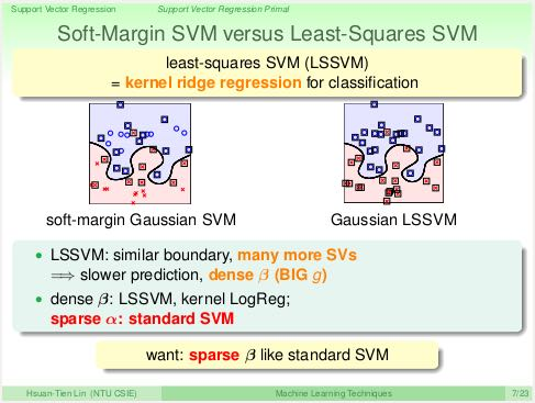 ntuml-svm-and-lssvm.png