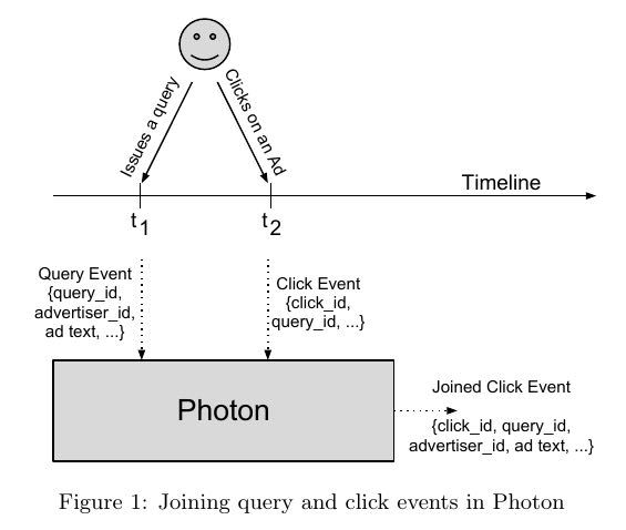 photon-user-case.png