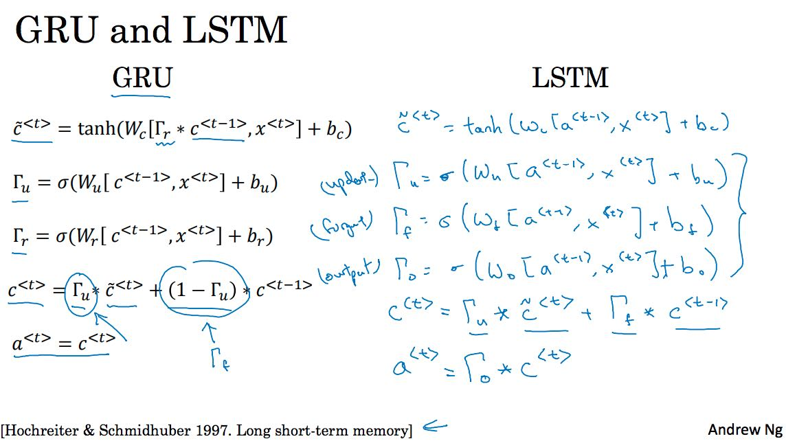 seq-model-gru-and-lstm.png