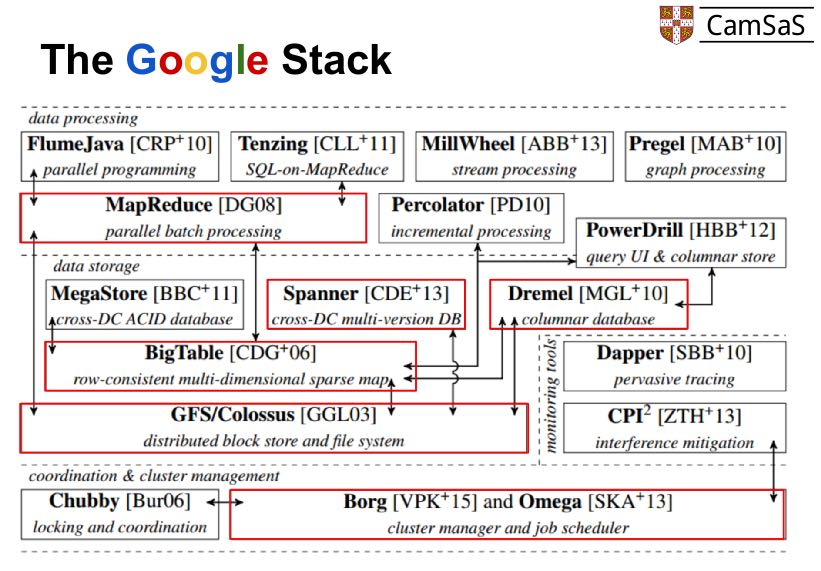 the-google-software-stack.png