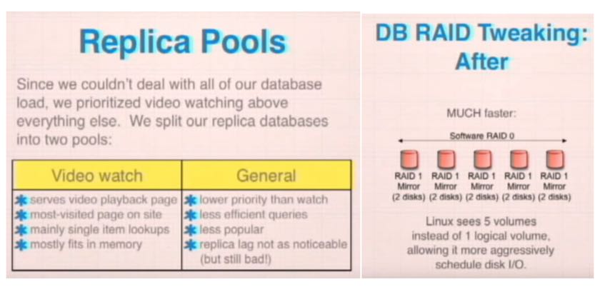youtube-scalability-databases-1.png